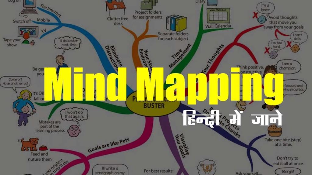 दिमाग में आने वाले विचारो को कैसे लिखे। – Mind Mapping Technique